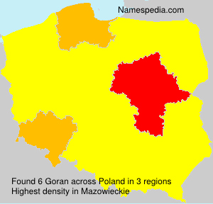 Surname Goran in Poland