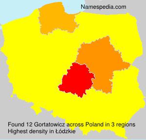Gortatowicz