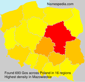 Surname Gos in Poland