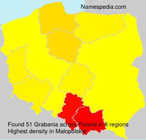 Surname Grabania in Poland
