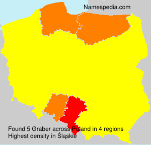 Surname Graber in Poland