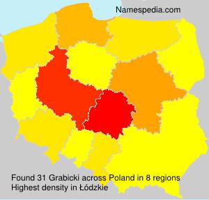 Surname Grabicki in Poland