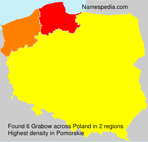 Surname Grabow in Poland