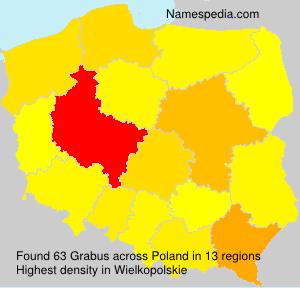 Surname Grabus in Poland