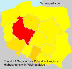 Surname Graja in Poland