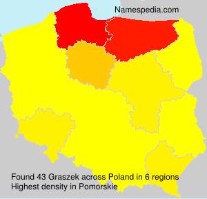 Graszek