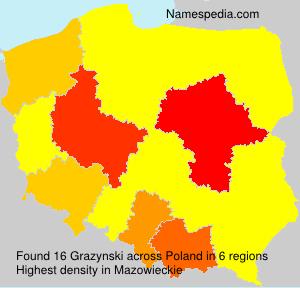 Grazynski