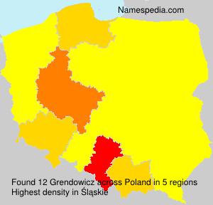 Grendowicz