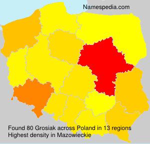 Grosiak