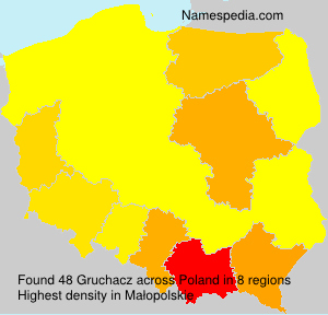 Gruchacz