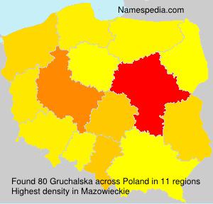 Gruchalska