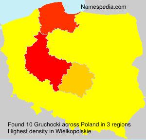 Gruchocki