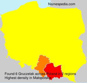 Surname Gruczelak in Poland
