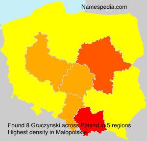 Gruczynski