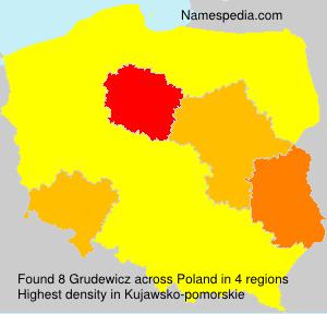 Grudewicz