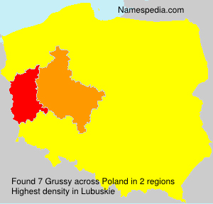 Surname Grussy in Poland