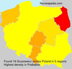 Gruszewicz