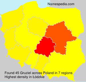 Surname Gruziel in Poland