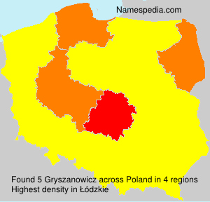 Gryszanowicz