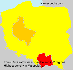 Guratowski
