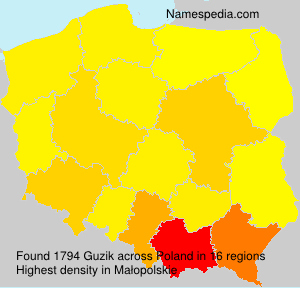 Surname Guzik in Poland