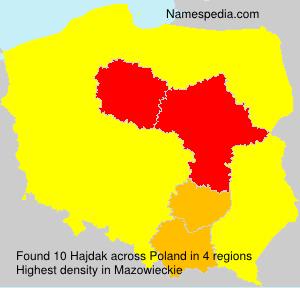 Surname Hajdak in Poland