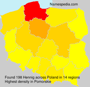 Surname Hennig in Poland