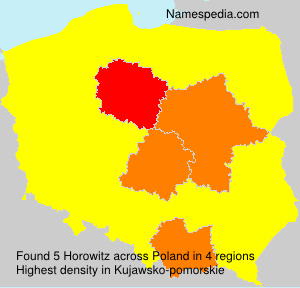 Surname Horowitz in Poland