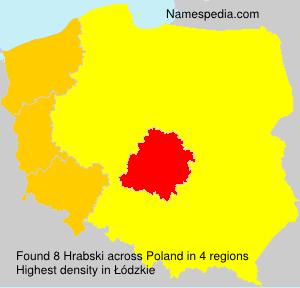 Hrabski