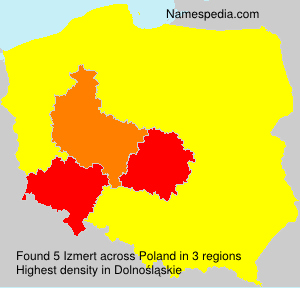 Surname Izmert in Poland