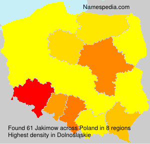 Jakimow