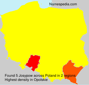 Surname Josypow in Poland