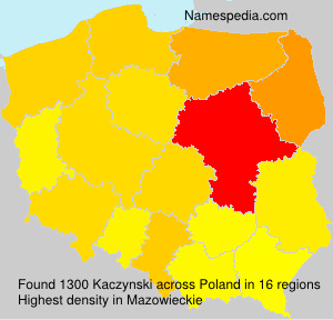Kaczynski - Poland