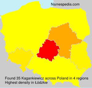 Kagankiewicz