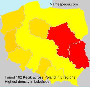 Kecik - Poland