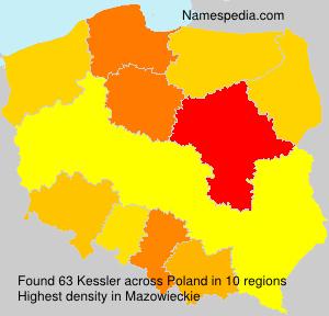 Surname Kessler in Poland