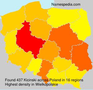 Surname Kicinski in Poland