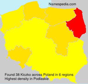 Kiczko