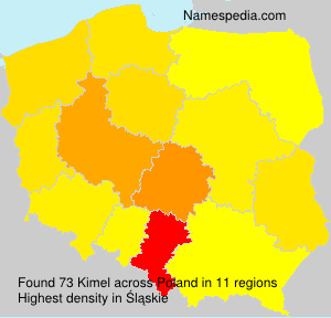 Surname Kimel in Poland