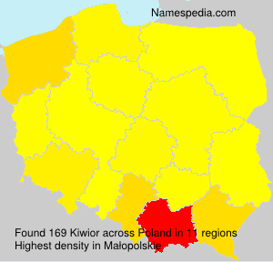 Kiwior
