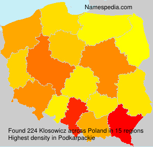 Surname Klosowicz in Poland