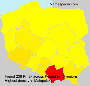 Surname Kmak in Poland
