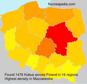 Surname Kobus in Poland