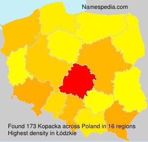 Kopacka