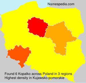Kopalko