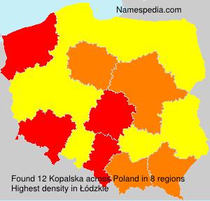 Kopalska