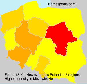 Kopkiewicz