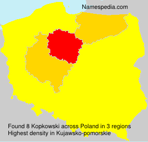 Kopkowski