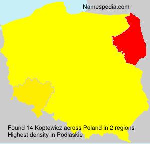 Koptewicz