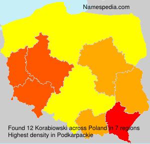 Korabiowski